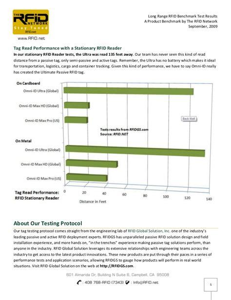 bench mark testing long range rfid benchmark test results