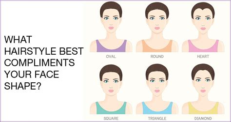 haircut match face shape what hairstyle best compliments your face shape premier