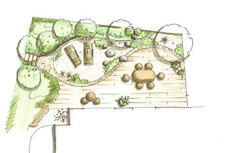 Gartenplanung Hestermeyer Referenzen Gartenideen Garten