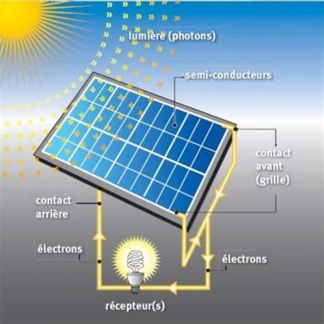 Energie Solaire Photovoltaique by Solaire Photovolta 239 Que Vers La Maison De L Avenir