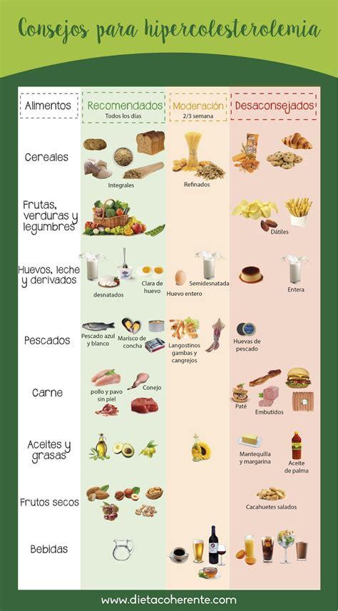 dieta colesterol  trigliceridos lo  nunca te contaron