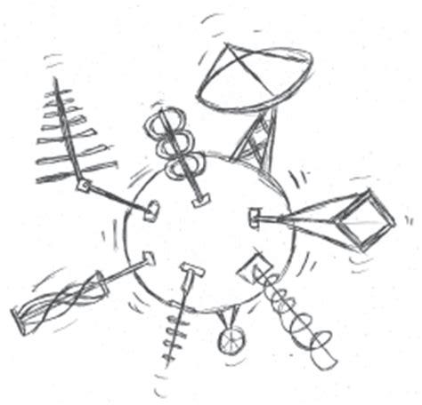 Antenna Design Engineer by Antenna Magus Antenna Design Simplified