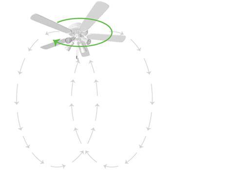 como elegir un ventilador de techo c 243 mo elegir ventiladores de techo leroy merlin