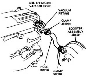 Check Brake System On Ford Edge Solved How To Install Brake Booster On 2007 Ford Edge Fixya