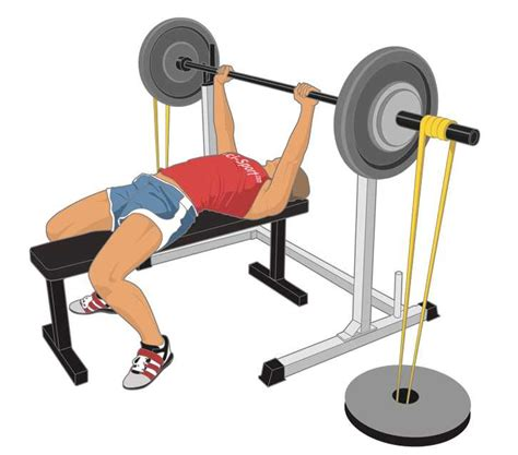 bench press with resistance band resistance bands and tubes the pros and cons