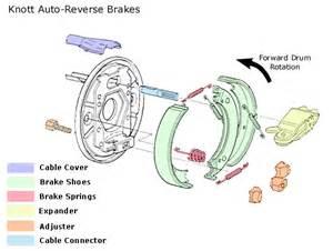 Knott Brake System Trailer Caravan Parts Alko Knott Brake Diagrams