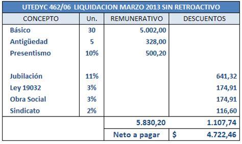 sueldos d empleadas domestia categorias de empleadas domesticas tipos y sueldos ao 2016