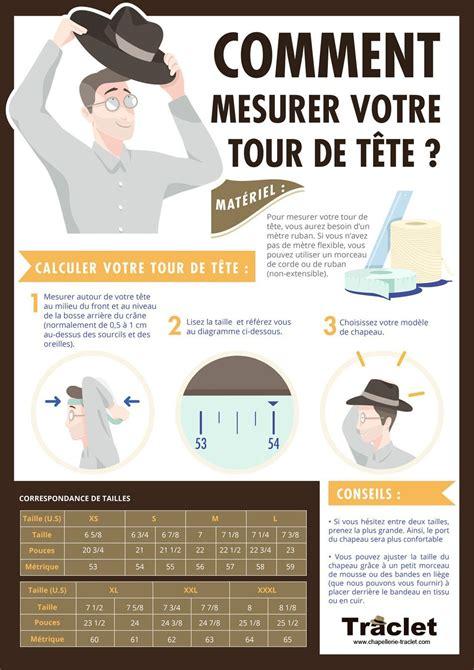mesurer votre tour de tete chapeau traclet