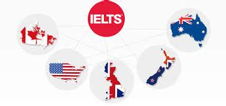 Mba In Without Ielts by Study In Canada Spp Colleges Videsh Study