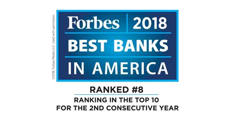 Forbes Top Mba by Florida Community Bank Ranked 8 In Forbes 2018 Best