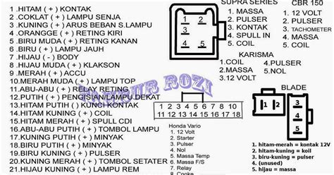 28 wiring diagram kelistrikan motor vespa 188 166 216 143