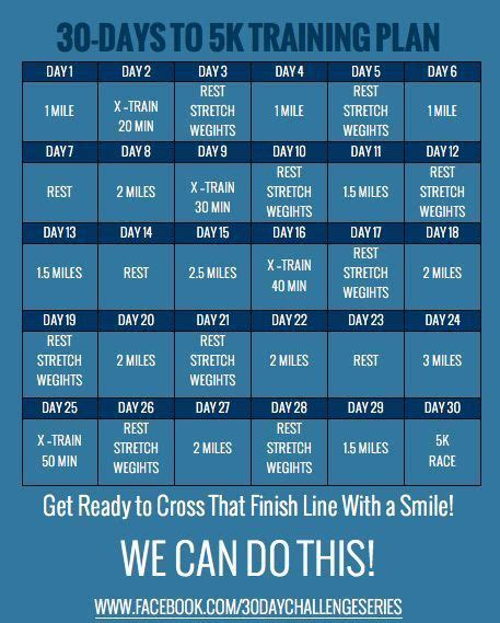 is couch to 5k good for weight loss best 25 running schedule ideas on pinterest