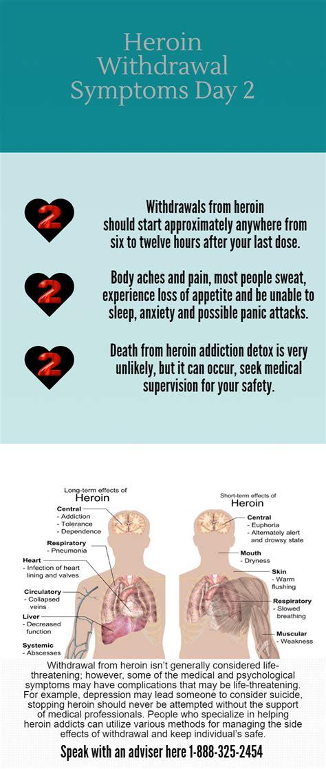 Heroin Detox Clinic by Heroin Detox Day 2 Heroin Detox Clinics