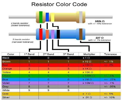 resistor code for 1k resistor color code 1k images