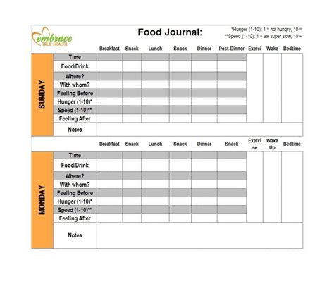 40 Simple Food Diary Templates Food Log Exles Food Template