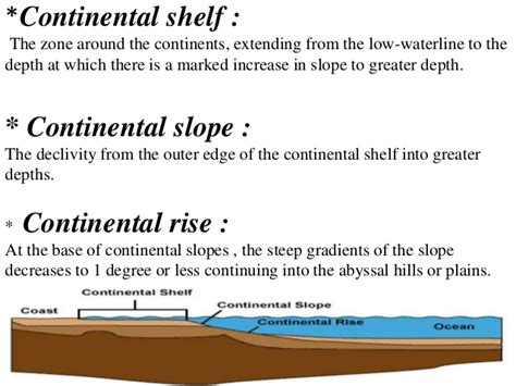Continental Shelf Slope And Rise by Morphology Of Floor
