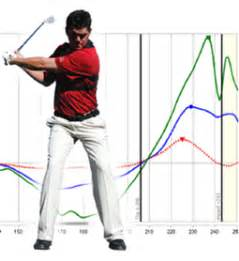 power swing yoga titleist performance institute welcome to st a r s