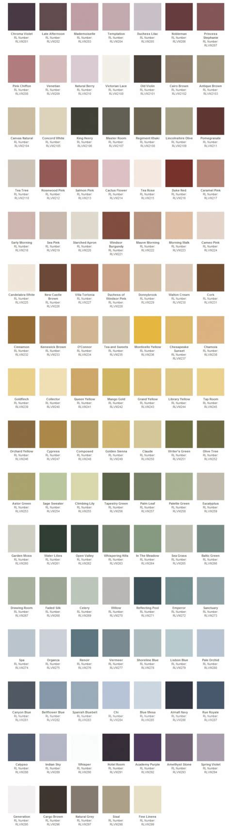 ralph metallic paint colors decorations enjoyable ralph paint colors chart for