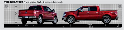 ford f150 dimensions 2013 ford f 150 dimensions chart photo 34