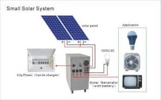 home solar system home solar electricity generation system solar energy