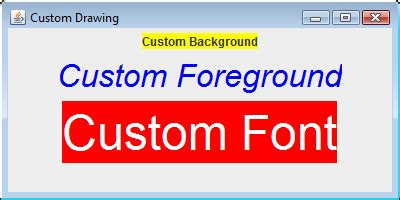 custom layout manager java java tutorial graphics interface ii labels text fields