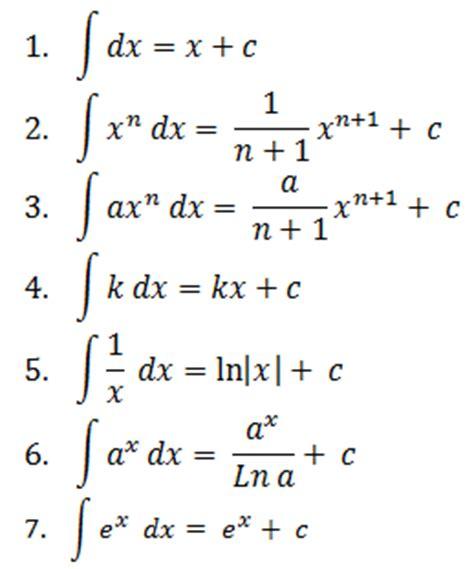 Diferensial Dan Integral Untuk Ilmu Ekonomi rumus integral matematika