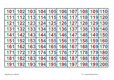 tabla 200