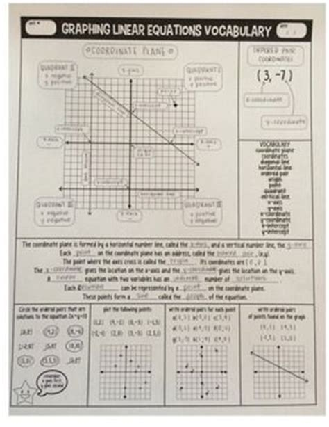 Graphing Linear Equations Worksheet Pdf by Graphing Linear Equations Vocabulary Guided Notes Math