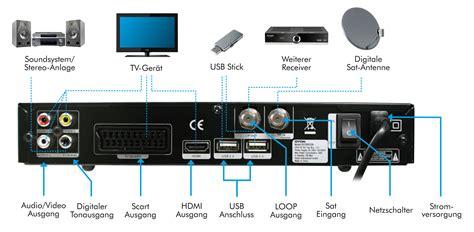 digitaler bilderrahmen hdmi eingang dyon scorpion hd satelliten receiver hdmi dvb s2 scart