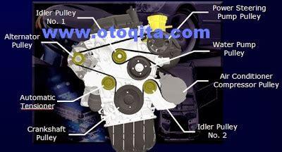 mesin kijang innova saya bunyi apa sebabnya otomotif qita