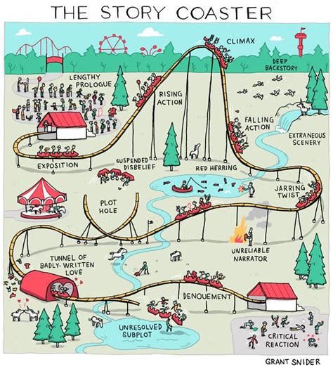 and tell the of narration books narrative rollercoaster 171 gehring