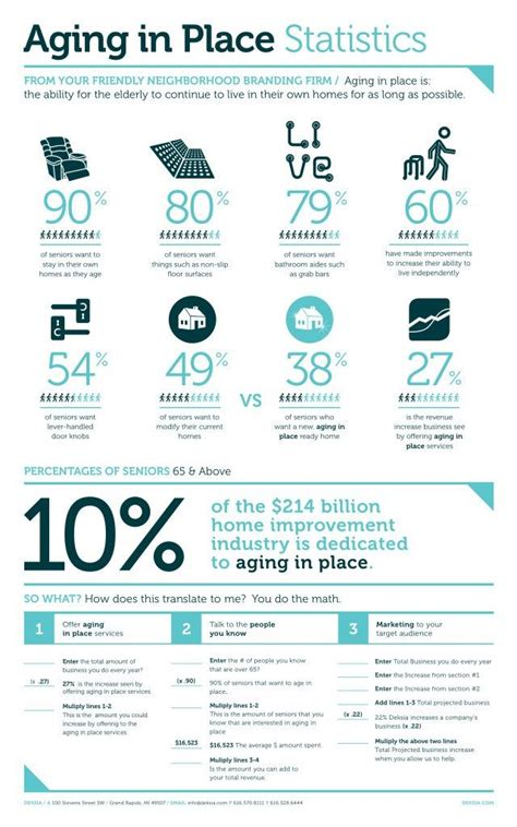 1000 images about universal design and aging in place on 49 best universal design ideas images on pinterest