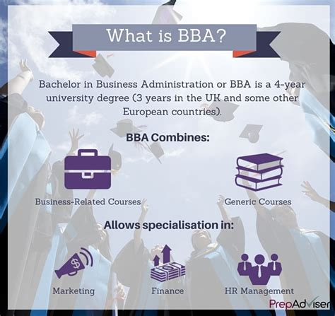 bba degree bachelor of business administration prepadviser