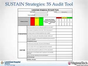 5s Plan Template by 5s Audit Checklist