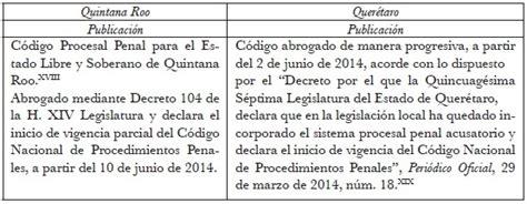 cdigo penal para el estado de mxico 2016 codigo penal de estado de mexico 2016 legislacion