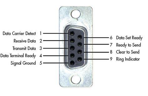 db9 rj45 wiring diagram circuit diagram maker