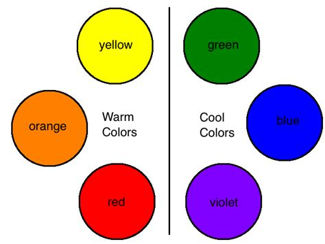 cool and warm colors intuition is a grayscale bar a bad way of showing