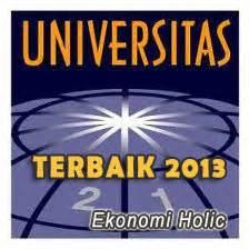 Buku Muhammadiyah 100 Tahun Menyinari Negeri daftar 100 universitas terbaik di indonesia tahun 2013