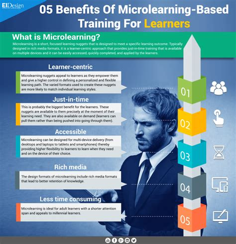 how does e learning benefit the learner an infographic 5 benefits of microlearning based training for learners