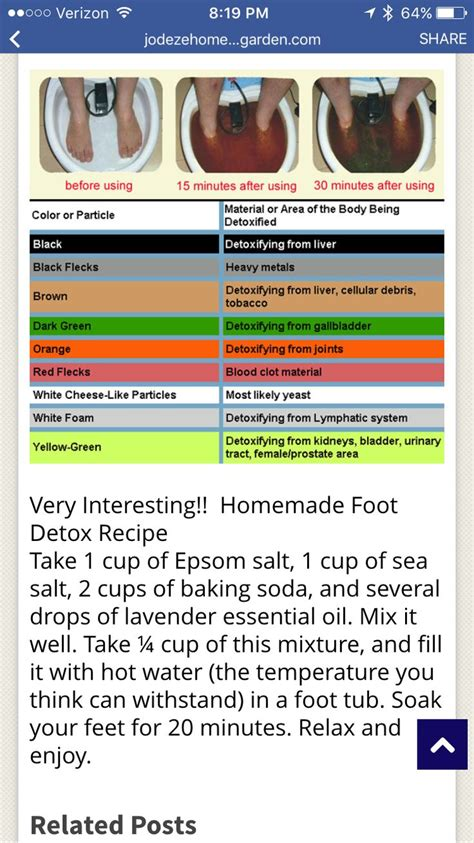 Foot Bath Detox Home Remedy by Pin By Stacie Lablanc On Health Remedies