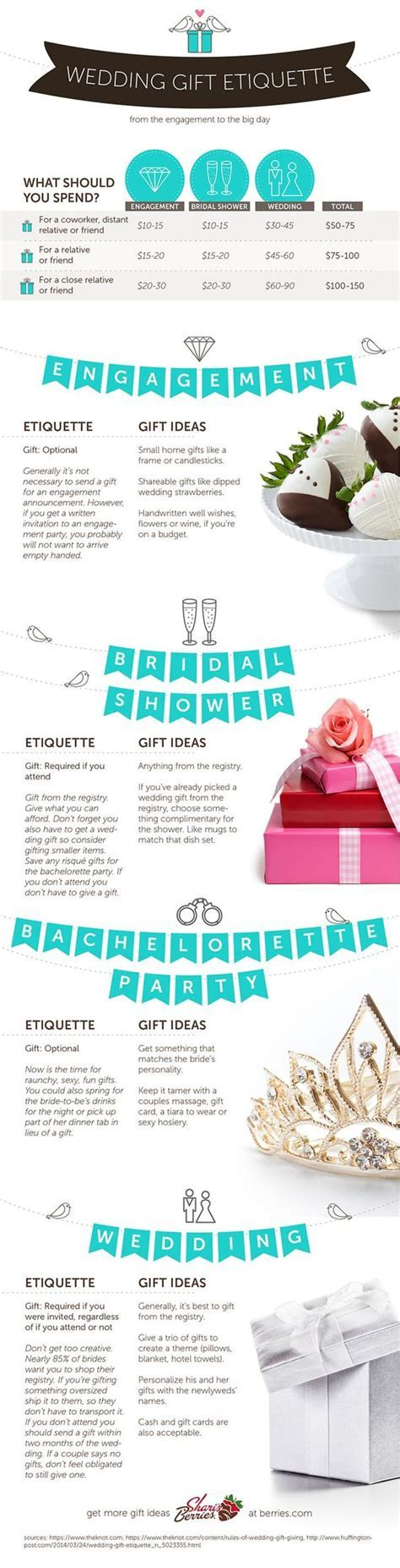 Wedding Gift Guide and Etiquette   Do I need a gift for