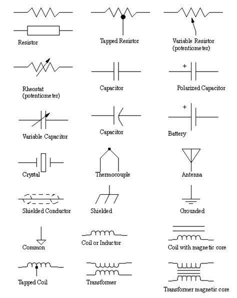 appliance wiring diagram symbols