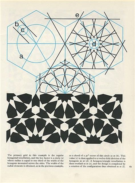 geometric pattern analysis 195 best images about islamic patterns on pinterest