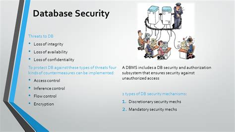 Database Security database security authorization encryption ppt
