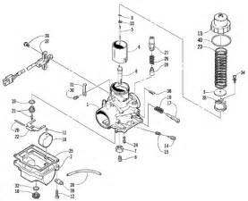 arctic cat snowmobile z570 carburetor schematic diagram