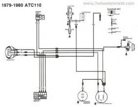 3wheeler world honda atc wiring diagrams