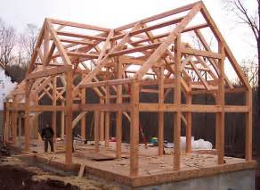 Cascade handcrafted log homes have questions on building a log home