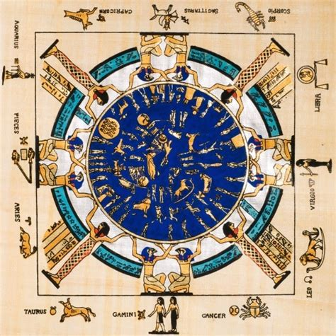 Ancient Calendar What Is The Origin Of The Ancient Calendar And