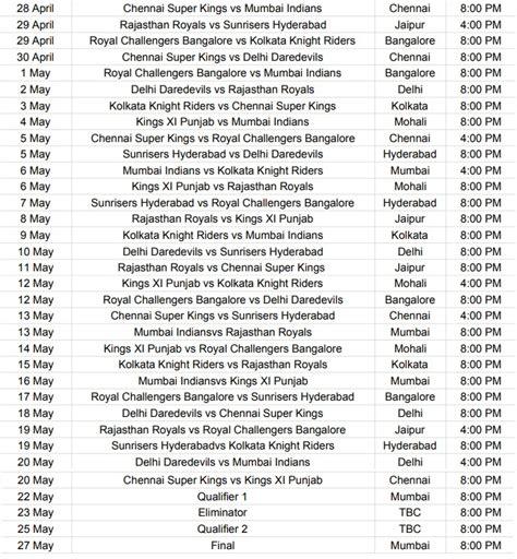 new ipl mach list ipl 2018 schedule full list time table fixtures madad