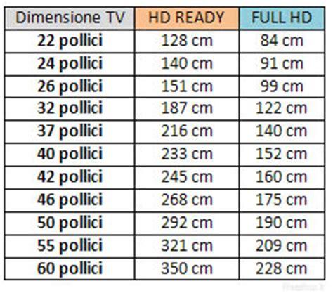 distanza tra divano e tv guida distanza tv qual 232 la distanza ottimale per